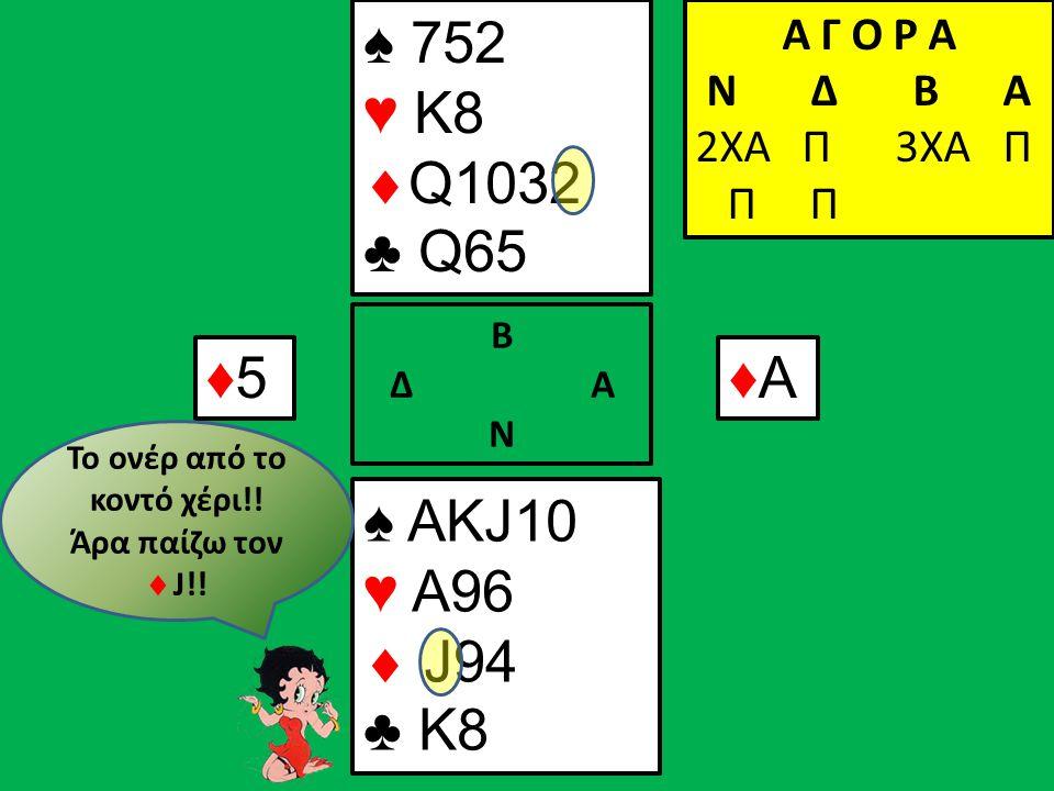 Δυστυχώς ούτε τα σπαθιά είναι μοιρασμένα 3-3 ♣9♣9 Α Γ Ο Ρ Α N Δ Β Α 2ΧΑ Π ♠ J10 ♥  ♣ 8 Β Δ Α Ν ♠ 7 ♥  ♣ Q6 Α Γ Ο Ρ Α N Δ Β Α 2ΧΑ Π 3ΧΑ Π Π Π ♥3♥3