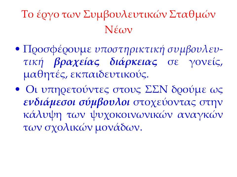 Συμβουλευτικός Σταθμός Νέων Δ΄ Αθήνας Άγχος Εξετάσεων… Οδηγίες και συμβουλές Δρ.