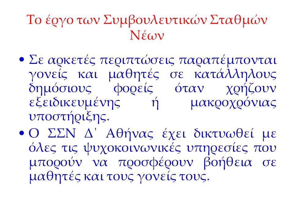 Δράσεις-παρεμβάσεις ΣΣΝ Δ΄ Αθήνας Τηλεσυμβουλευτική Δυνατότητα επικοινωνίας και υποστήριξης μέσω ηλεκτρονικού ταχυδρομείου.