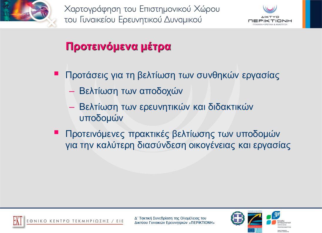 Δ΄ Τακτική Συνεδρίαση της Ολομέλειας του Δικτύου Γυναικών Ερευνητριών «ΠΕΡΙΚΤΙΟΝΗ» Προτεινόμενα μέτρα   Προτάσεις για τη βελτίωση των συνθηκών εργασ