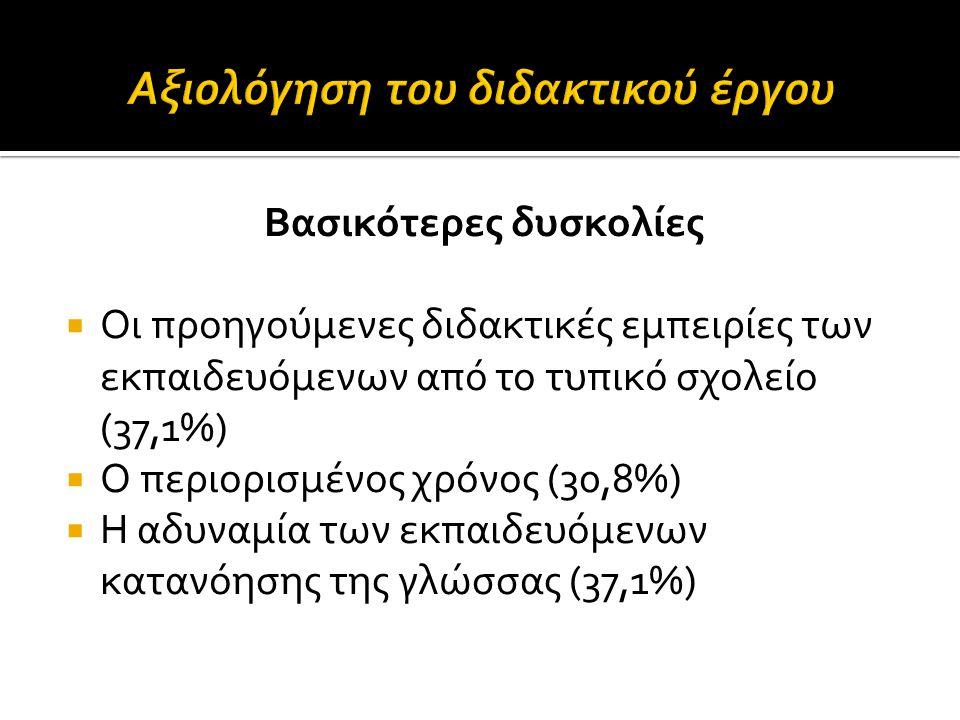Βασικότερες δυσκολίες  Οι προηγούμενες διδακτικές εμπειρίες των εκπαιδευόμενων από το τυπικό σχολείο (37,1%)  Ο περιορισμένος χρόνος (30,8%)  Η αδυ
