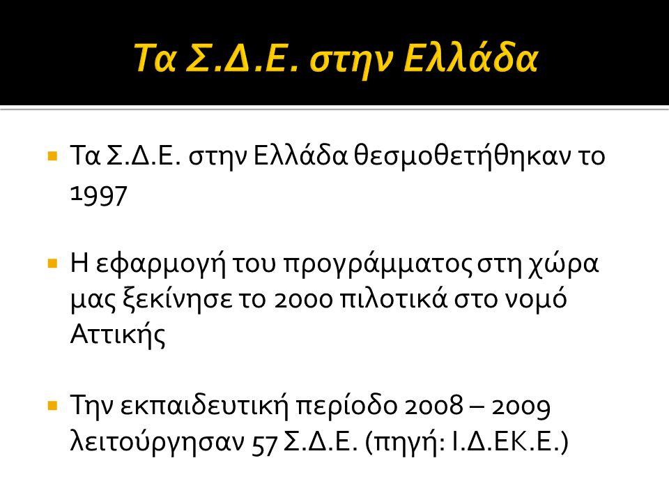  Τα Σ.Δ.Ε. στην Ελλάδα θεσμοθετήθηκαν το 1997  Η εφαρμογή του προγράμματoς στη χώρα μας ξεκίνησε το 2000 πιλοτικά στο νομό Αττικής  Την εκπαιδευτικ