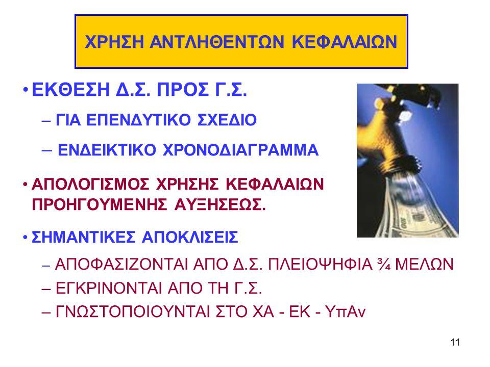 11 ΧΡΗΣΗ ΑΝΤΛΗΘΕΝΤΩΝ ΚΕΦΑΛΑΙΩΝ ΕΚΘΕΣΗ Δ.Σ. ΠΡΟΣ Γ.Σ.