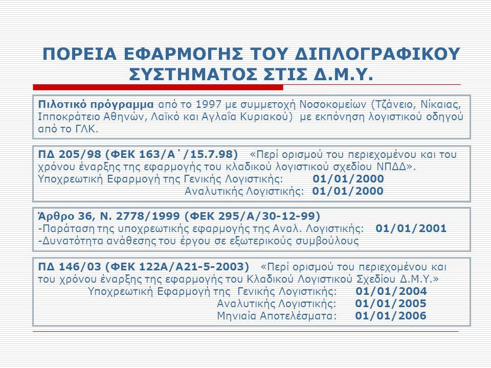 ΠΟΡΕΙΑ ΕΦΑΡΜΟΓΗΣ ΤΟΥ ΔΙΠΛΟΓΡΑΦΙΚΟΥ ΣΥΣΤΗΜΑΤΟΣ ΣΤΙΣ Δ.Μ.Υ. Πιλοτικό πρόγραμμα από το 1997 με συμμετοχή Νοσοκομείων (Τζάνειο, Νίκαιας, Ιπποκράτειο Αθηνώ