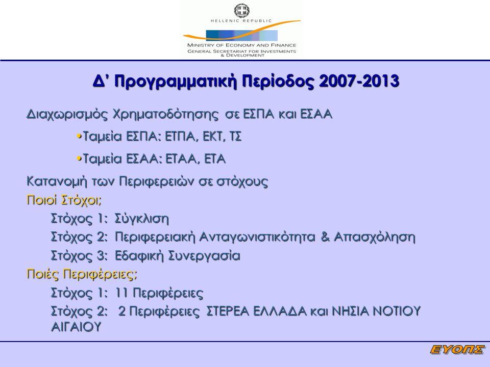 Δ' Προγραμματική Περίοδος 2007-2013  5 από τις 13 Περιφέρειες σε καθεστώς Μεταβατικής Στήριξης Μεταβατική Στήριξη Στόχου 1 = σταδιακή έξοδος από στόχο 1 Μεταβατική Στήριξη Στόχου 1 = σταδιακή έξοδος από στόχο 1 = στατιστική σύγκλιση = phasing out ΑΤΤΙΚΗ – ΔΥΤΙΚΗ ΜΑΚΕΔΟΝΙΑ – ΚΕΝΤΡΙΚΗ ΜΑΚΕΔΟΝΙΑ ΑΤΤΙΚΗ – ΔΥΤΙΚΗ ΜΑΚΕΔΟΝΙΑ – ΚΕΝΤΡΙΚΗ ΜΑΚΕΔΟΝΙΑ Μεταβατική Στήριξη Στόχου 2 = σταδιακή είσοδος στο στόχο 2 Μεταβατική Στήριξη Στόχου 2 = σταδιακή είσοδος στο στόχο 2 = phasing in ΣΤΕΡΕΑ ΕΛΛΑΔΑ – ΝΟΤΙΟ ΑΙΓΑΙΟ  Ετήσια Δέσμευση συγκεκριμένων ποσών των ΕΤΠΑ-ΕΚΤ (όχι του ΤΣ) για τις περιφέρειες Μεταβατικής Στήριξης.