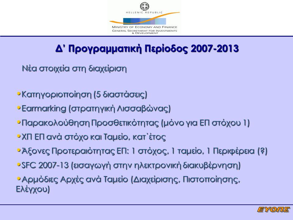 Δ' Προγραμματική Περίοδος 2007-2013  Κατηγοριοποίηση σε 5 διαστάσεις  Οι 3 πρώτες και σε προγραμματικό επίπεδο (ΧΠ) Θέμα Προτεραιότητας Θέμα Προτεραιότητας Μορφή Χρηματοδότησης Μορφή Χρηματοδότησης Εδαφικό Τύπο Εδαφικό Τύπο Οικονομική Δραστηριότητα Οικονομική Δραστηριότητα Γεωγραφική Περιοχή Γεωγραφική Περιοχή