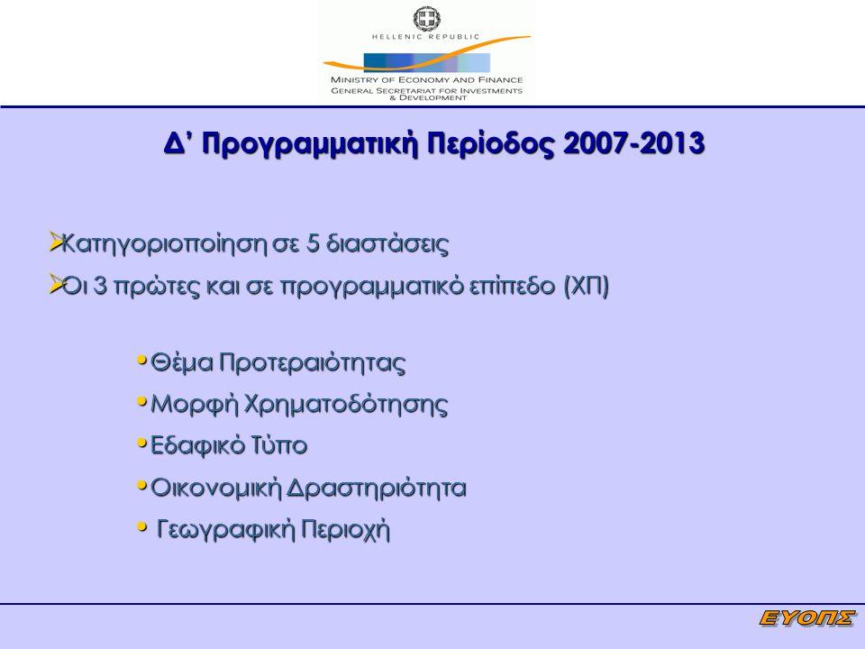 Δ' Προγραμματική Περίοδος 2007-2013  Κατηγοριοποίηση σε 5 διαστάσεις  Οι 3 πρώτες και σε προγραμματικό επίπεδο (ΧΠ) Θέμα Προτεραιότητας Θέμα Προτερα