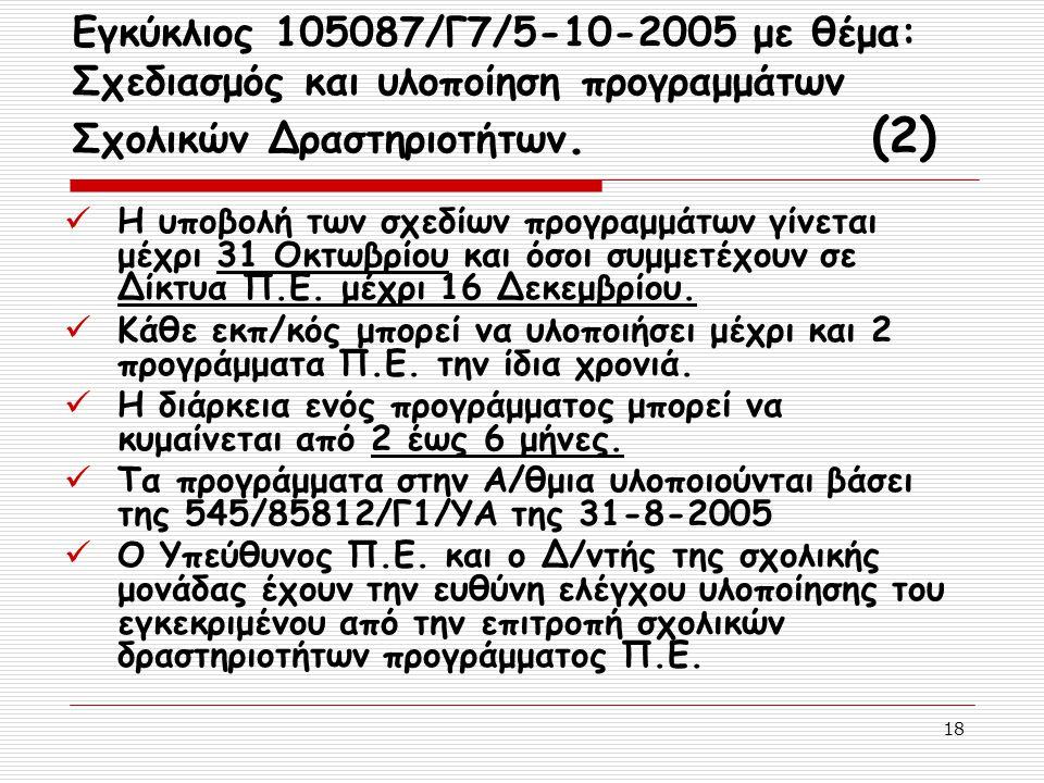 18 Εγκύκλιος 105087/Γ7/5-10-2005 με θέμα: Σχεδιασμός και υλοποίηση προγραμμάτων Σχολικών Δραστηριοτήτων. (2) Η υποβολή των σχεδίων προγραμμάτων γίνετα