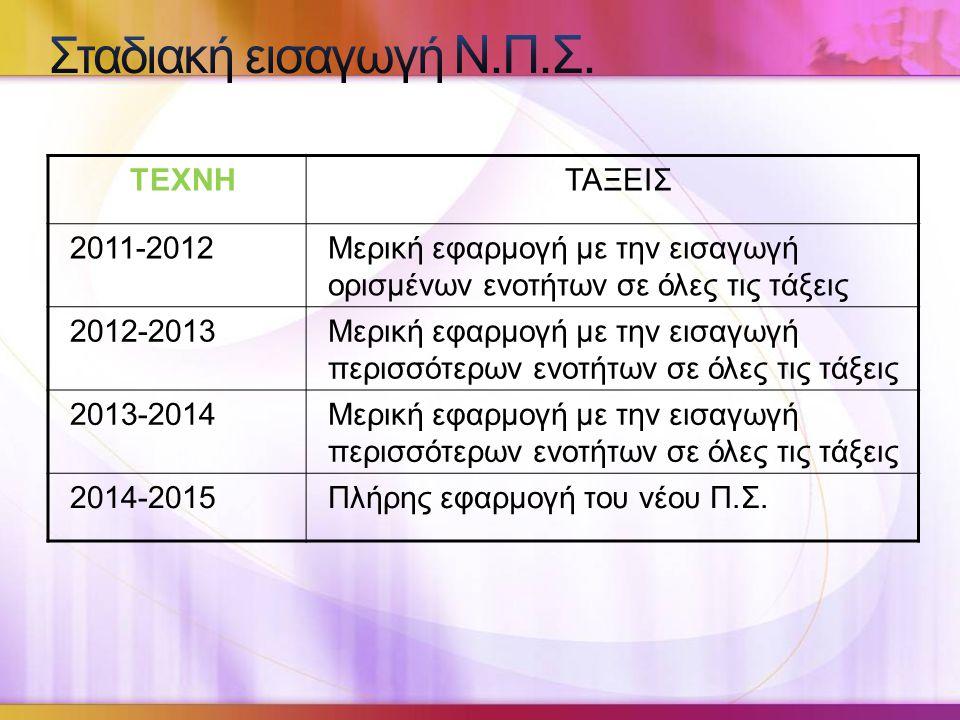 ΤΕΧΝΗΤΑΞΕΙΣ 2011-2012Μερική εφαρμογή με την εισαγωγή ορισμένων ενοτήτων σε όλες τις τάξεις 2012-2013Μερική εφαρμογή με την εισαγωγή περισσότερων ενοτήτων σε όλες τις τάξεις 2013-2014Μερική εφαρμογή με την εισαγωγή περισσότερων ενοτήτων σε όλες τις τάξεις 2014-2015Πλήρης εφαρμογή του νέου Π.Σ.