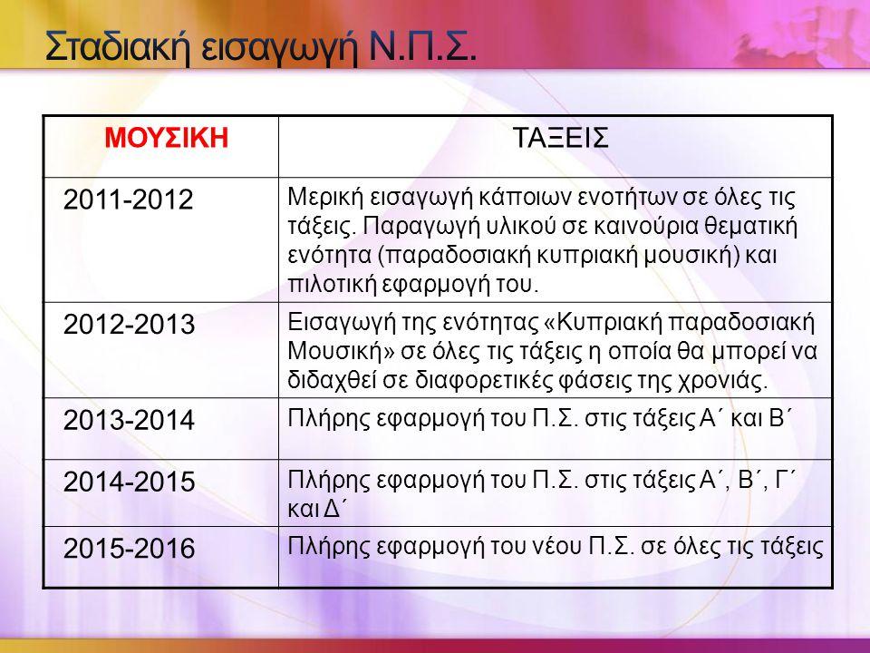 ΜΟΥΣΙΚΗΤΑΞΕΙΣ 2011-2012 Μερική εισαγωγή κάποιων ενοτήτων σε όλες τις τάξεις.
