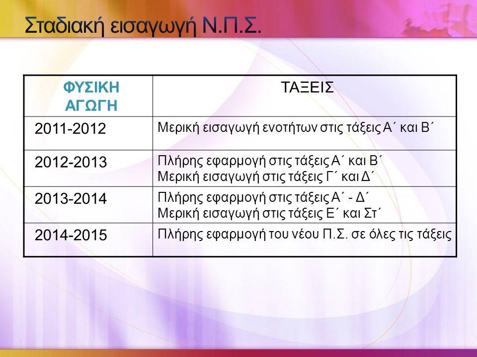 ΦΥΣΙΚΗ ΑΓΩΓΗ ΤΑΞΕΙΣ 2011-2012 Μερική εισαγωγή ενοτήτων στις τάξεις Α΄ και Β΄ 2012-2013 Πλήρης εφαρμογή στις τάξεις Α΄ και Β΄ Μερική εισαγωγή στις τάξεις Γ΄ και Δ΄ 2013-2014 Πλήρης εφαρμογή στις τάξεις Α΄ - Δ΄ Μερική εισαγωγή στις τάξεις Ε΄ και Στ΄ 2014-2015 Πλήρης εφαρμογή του νέου Π.Σ.