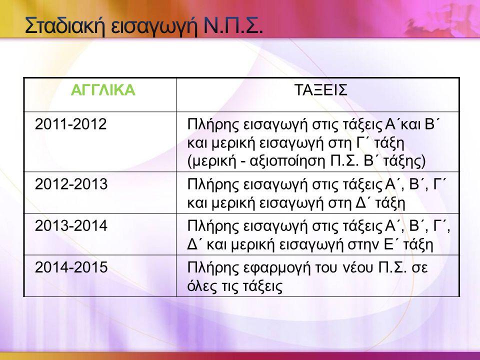 ΑΓΓΛΙΚΑΤΑΞΕΙΣ 2011-2012Πλήρης εισαγωγή στις τάξεις Α΄και Β΄ και μερική εισαγωγή στη Γ΄ τάξη (μερική - αξιοποίηση Π.Σ.
