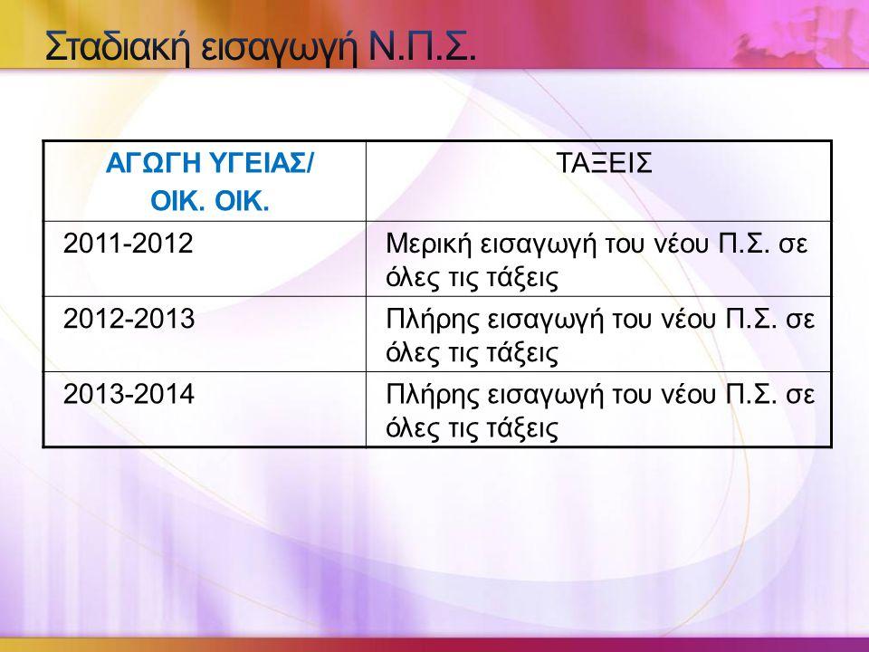 ΑΓΩΓΗ ΥΓΕΙΑΣ/ ΟΙΚ.ΤΑΞΕΙΣ 2011-2012Μερική εισαγωγή του νέου Π.Σ.