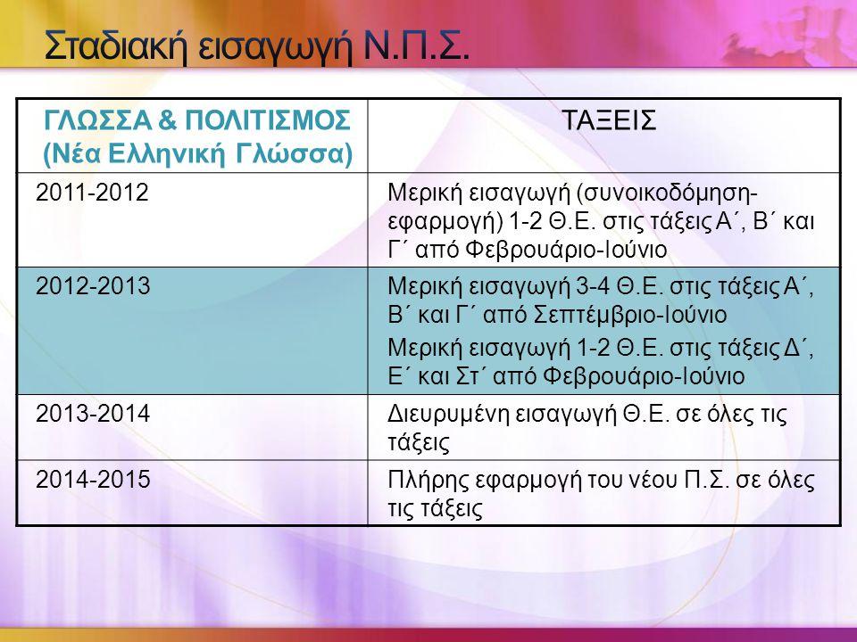 ΓΛΩΣΣΑ & ΠΟΛΙΤΙΣΜΟΣ (Νέα Ελληνική Γλώσσα) ΤΑΞΕΙΣ 2011-2012Μερική εισαγωγή (συνοικοδόμηση- εφαρμογή) 1-2 Θ.Ε.