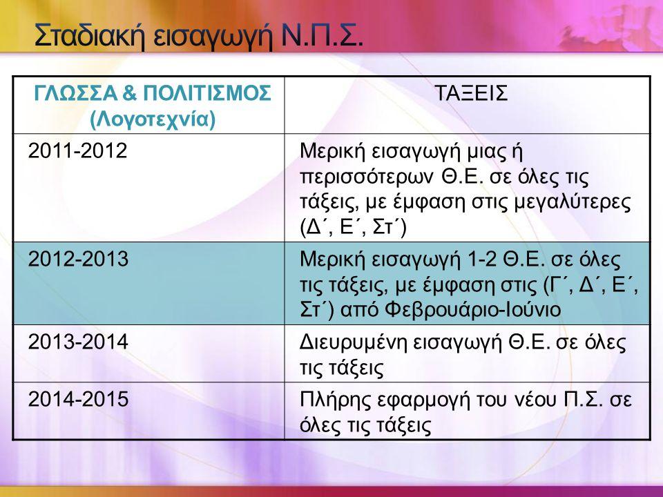 ΓΛΩΣΣΑ & ΠΟΛΙΤΙΣΜΟΣ (Λογοτεχνία) ΤΑΞΕΙΣ 2011-2012Μερική εισαγωγή μιας ή περισσότερων Θ.Ε.