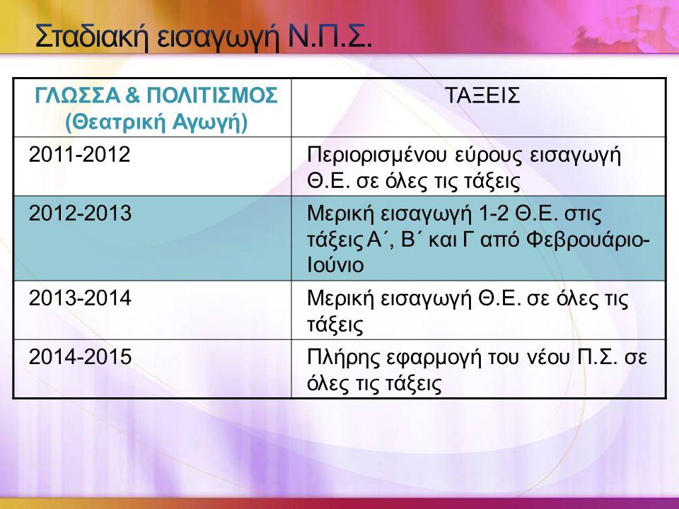 ΓΛΩΣΣΑ & ΠΟΛΙΤΙΣΜΟΣ (Θεατρική Αγωγή) ΤΑΞΕΙΣ 2011-2012Περιορισμένου εύρους εισαγωγή Θ.Ε.