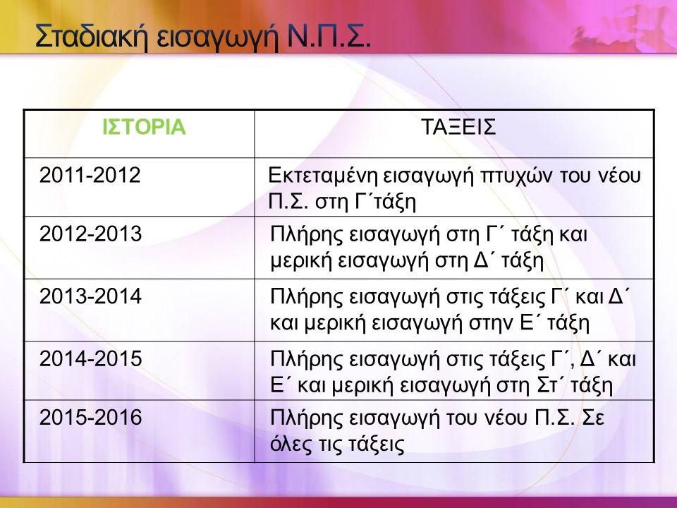 ΙΣΤΟΡΙΑΤΑΞΕΙΣ 2011-2012Εκτεταμένη εισαγωγή πτυχών του νέου Π.Σ.