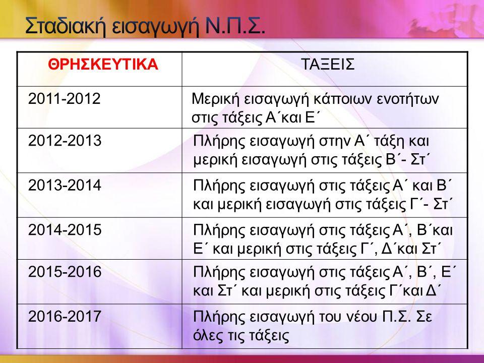 ΘΡΗΣΚΕΥΤΙΚΑΤΑΞΕΙΣ 2011-2012Μερική εισαγωγή κάποιων ενοτήτων στις τάξεις Α΄και Ε΄ 2012-2013Πλήρης εισαγωγή στην Α΄ τάξη και μερική εισαγωγή στις τάξεις Β΄- Στ΄ 2013-2014Πλήρης εισαγωγή στις τάξεις Α΄ και Β΄ και μερική εισαγωγή στις τάξεις Γ΄- Στ΄ 2014-2015Πλήρης εισαγωγή στις τάξεις Α΄, Β΄και Ε΄ και μερική στις τάξεις Γ΄, Δ΄και Στ΄ 2015-2016Πλήρης εισαγωγή στις τάξεις Α΄, Β΄, Ε΄ και Στ΄ και μερική στις τάξεις Γ΄και Δ΄ 2016-2017Πλήρης εισαγωγή του νέου Π.Σ.