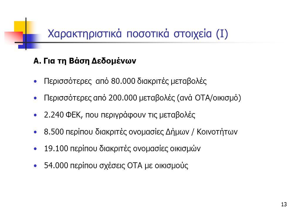 13 Χαρακτηριστικά ποσοτικά στοιχεία (Ι) Α. Για τη Βάση Δεδομένων Περισσότερες από 80.000 διακριτές μεταβολές Περισσότερες από 200.000 μεταβολές (ανά Ο