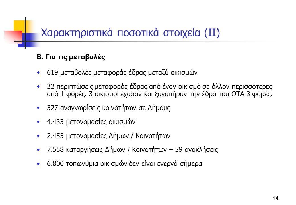 14 Χαρακτηριστικά ποσοτικά στοιχεία (ΙΙ) Β.