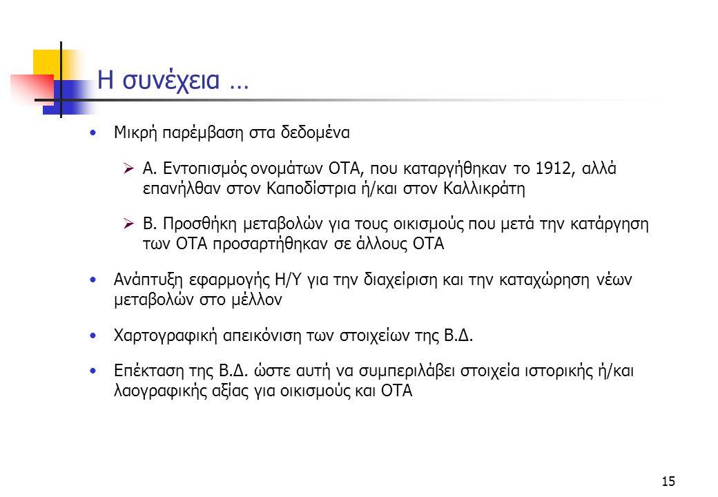 15 Η συνέχεια … Μικρή παρέμβαση στα δεδομένα  Α. Εντοπισμός ονομάτων ΟΤΑ, που καταργήθηκαν το 1912, αλλά επανήλθαν στον Καποδίστρια ή/και στον Καλλικ