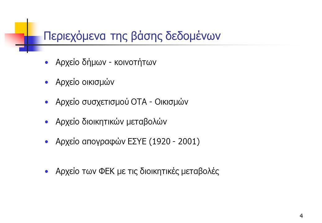 4 Περιεχόμενα της βάσης δεδομένων Αρχείο δήμων - κοινοτήτων Αρχείο οικισμών Αρχείο συσχετισμού ΟΤΑ - Οικισμών Αρχείο διοικητικών μεταβολών Αρχείο απογραφών ΕΣΥΕ (1920 - 2001) Αρχείο των ΦΕΚ με τις διοικητικές μεταβολές