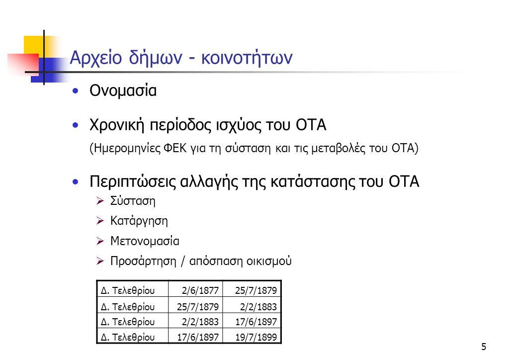 5 Αρχείο δήμων - κοινοτήτων Ονομασία Χρονική περίοδος ισχύος του ΟΤΑ (Ημερομηνίες ΦΕΚ για τη σύσταση και τις μεταβολές του ΟΤΑ) Περιπτώσεις αλλαγής της κατάστασης του ΟΤΑ  Σύσταση  Κατάργηση  Μετονομασία  Προσάρτηση / απόσπαση οικισμού Δ.