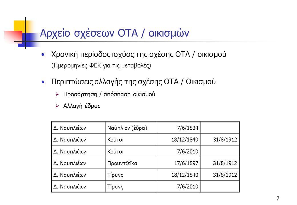 7 Αρχείο σχέσεων ΟΤΑ / οικισμών Χρονική περίοδος ισχύος της σχέσης ΟΤΑ / οικισμού (Ημερομηνίες ΦΕΚ για τις μεταβολές) Περιπτώσεις αλλαγής της σχέσης ΟΤΑ / Οικισμού  Προσάρτηση / απόσπαση οικισμού  Αλλαγή έδρας Δ.