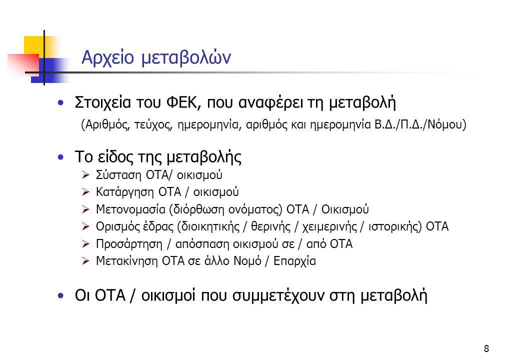 8 Αρχείο μεταβολών Στοιχεία του ΦΕΚ, που αναφέρει τη μεταβολή (Αριθμός, τεύχος, ημερομηνία, αριθμός και ημερομηνία Β.Δ./Π.Δ./Νόμου) Το είδος της μεταβολής  Σύσταση ΟΤΑ/ οικισμού  Κατάργηση ΟΤΑ / οικισμού  Μετονομασία (διόρθωση ονόματος) ΟΤΑ / Οικισμού  Ορισμός έδρας (διοικητικής / θερινής / χειμερινής / ιστορικής) ΟΤΑ  Προσάρτηση / απόσπαση οικισμού σε / από ΟΤΑ  Μετακίνηση ΟΤΑ σε άλλο Νομό / Επαρχία Οι ΟΤΑ / οικισμοί που συμμετέχουν στη μεταβολή