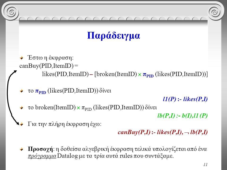 11 Παράδειγμα Έστω η έκφραση: canBuy(PID,ItemID) = likes(PID,ItemID) – [broken(ItemID)  π PID (likes(PID,ItemID))] το π PID (likes(PID,ItemID)) δίνει l1(P) :- likes(P,I) το broken(ItemID)  π PID (likes(PID,ItemID)) δίνει lb(P,I) :- b(I),l1 (P) Για την πλήρη έκφραση έχω: canBuy(P,I) :- likes(P,I),  lb(P,I) Προσοχή: η δοθείσα αλγεβρική έκφραση τελικά υπολογίζεται από ένα πρόγραμμα Datalog με τα τρία αυτά rules που συντάξαμε.