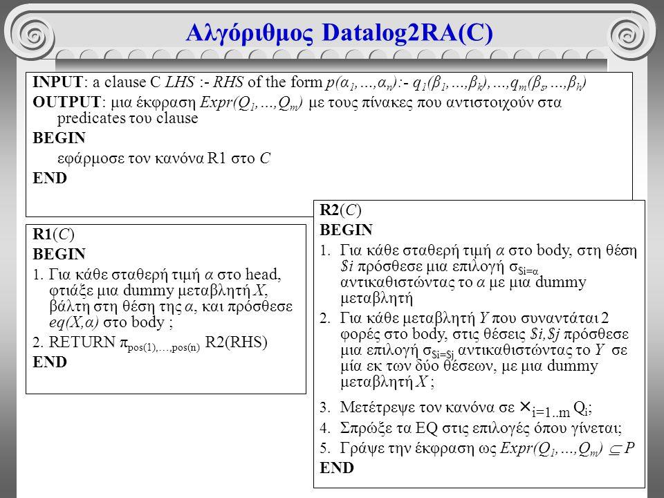13 Αλγόριθμος Datalog2RA(C) INPUT: a clause C LHS :- RHS of the form p(α 1,…,α n ):- q 1 (β 1,…,β k ),…,q m (β s,…,β h ) OUTPUT: μια έκφραση Expr(Q 1,…,Q m ) με τους πίνακες που αντιστοιχούν στα predicates του clause BEGIN εφάρμοσε τον κανόνα R1 στο C END R1(C) BEGIN 1.