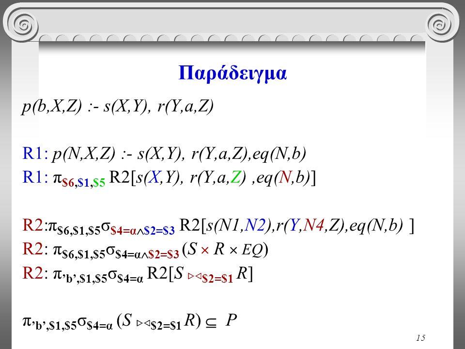 15 Παράδειγμα p(b,X,Z) :- s(X,Y), r(Y,a,Z) R1: p(N,X,Z) :- s(X,Y), r(Y,a,Z),eq(N,b) R1: π $6,$1,$5 R2[s(X,Y), r(Y,a,Z),eq(N,b)] R2:π $6,$1,$5 σ $4=α  $2=$3 R2[s(Ν1,Ν2),r(Y,Ν4,Z),eq(N,b) ] R2: π $6,$1,$5 σ $4=α  $2=$3 (S  R  EQ ) R2: π 'b',$1,$5 σ $4=α R2[S  $2=$1 R] π 'b',$1,$5 σ $4=α (S  $2=$1 R)  P
