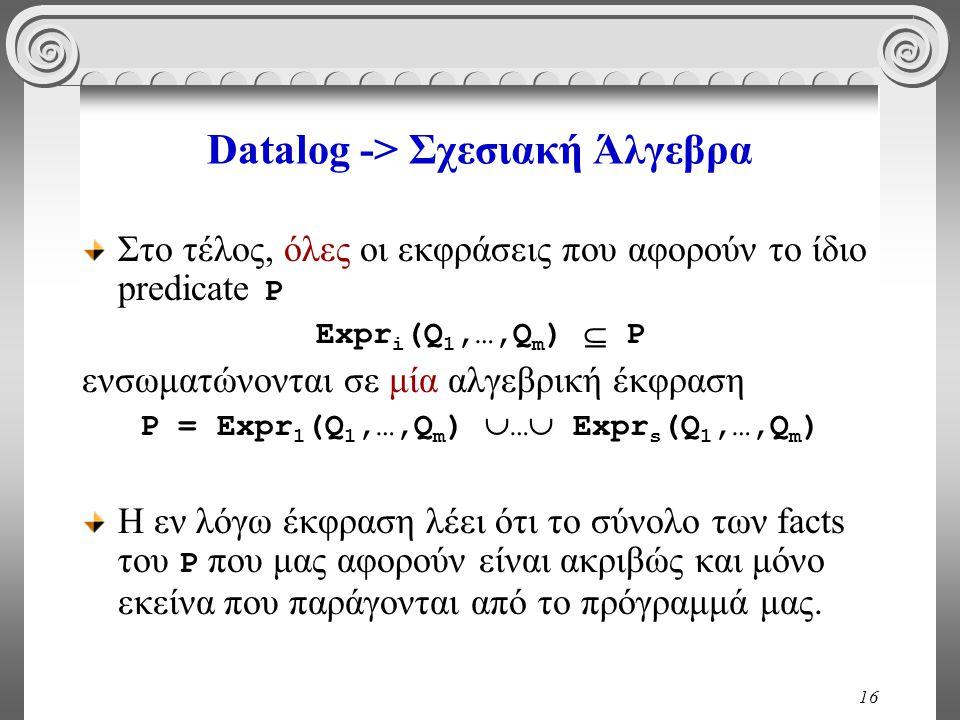 16 Datalog -> Σχεσιακή Άλγεβρα Στο τέλος, όλες οι εκφράσεις που αφορούν το ίδιο predicate P Expr i (Q 1,…,Q m )  P ενσωματώνονται σε μία αλγεβρική έκφραση P = Expr 1 (Q 1,…,Q m )  …  Expr s (Q 1,…,Q m ) Η εν λόγω έκφραση λέει ότι το σύνολο των facts του P που μας αφορούν είναι ακριβώς και μόνο εκείνα που παράγονται από το πρόγραμμά μας.