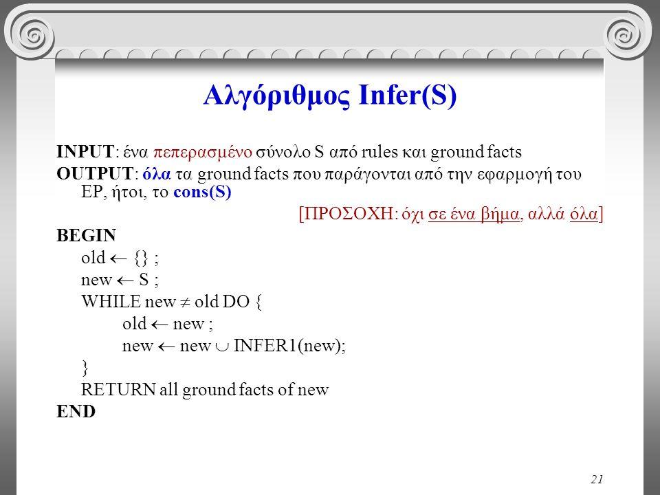 21 Αλγόριθμος Infer(S) INPUT: ένα πεπερασμένο σύνολο S από rules και ground facts OUTPUT: όλα τα ground facts που παράγονται από την εφαρμογή του EP, ήτοι, το cons(S) [ΠΡΟΣΟΧΗ: όχι σε ένα βήμα, αλλά όλα] BEGIN old  {} ; new  S ; WHILE new  old DO { old  new ; new  new  INFER1(new); } RETURN all ground facts of new END