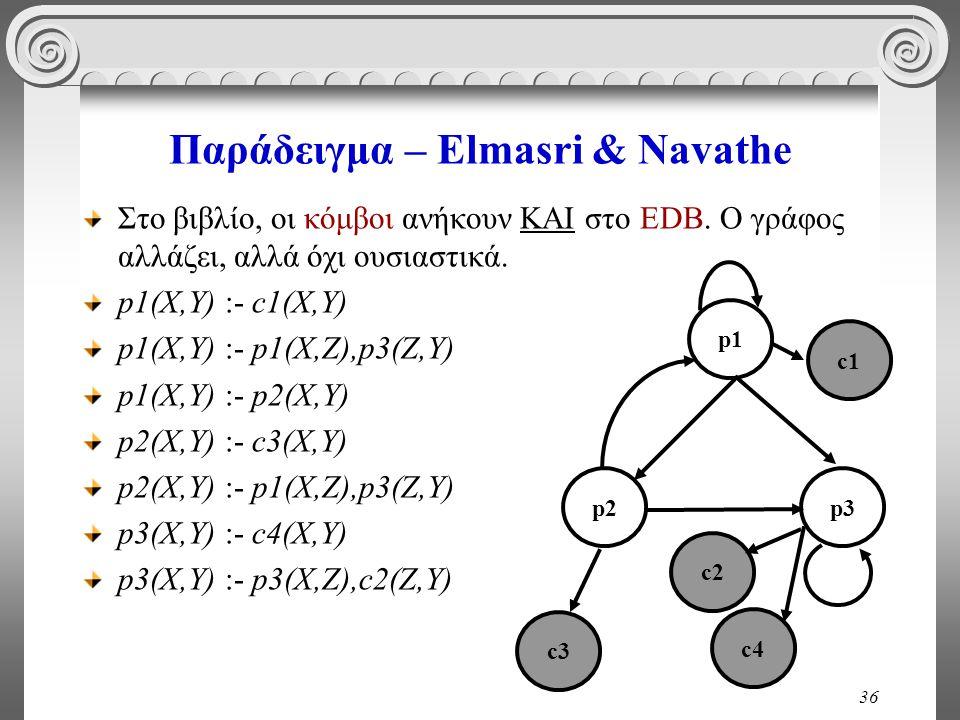 36 Παράδειγμα – Elmasri & Navathe Στο βιβλίο, οι κόμβοι ανήκουν ΚΑΙ στο ΕDB.