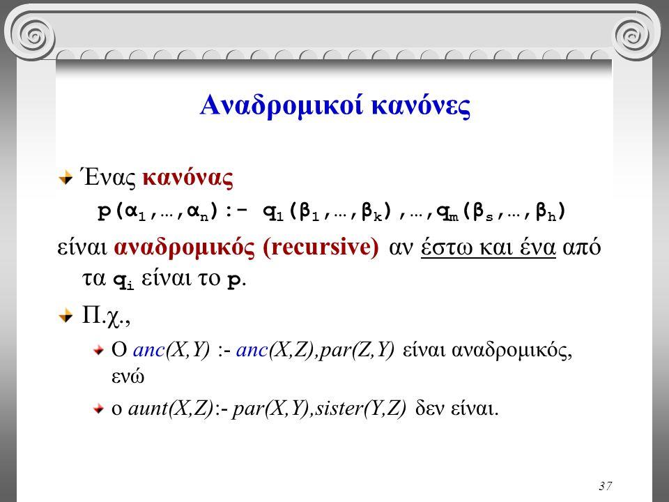 37 Αναδρομικοί κανόνες Ένας κανόνας p(α 1,…,α n ):- q 1 (β 1,…,β k ),…,q m (β s,…,β h ) είναι αναδρομικός (recursive) αν έστω και ένα από τα q i είναι το p.
