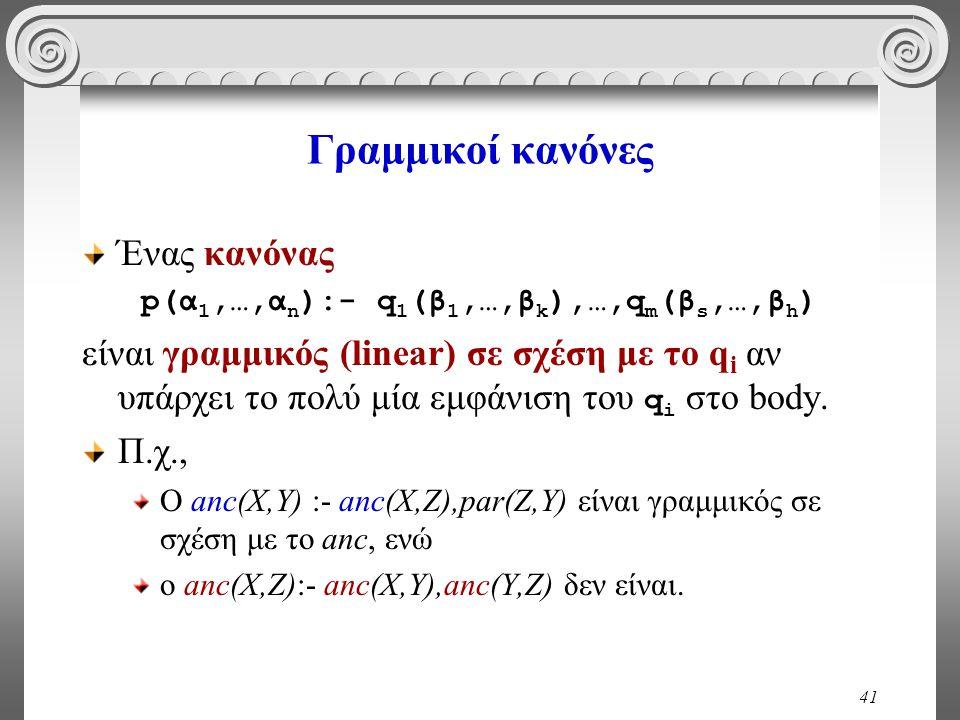 41 Γραμμικοί κανόνες Ένας κανόνας p(α 1,…,α n ):- q 1 (β 1,…,β k ),…,q m (β s,…,β h ) είναι γραμμικός (linear) σε σχέση με το q i αν υπάρχει το πολύ μία εμφάνιση του q i στο body.