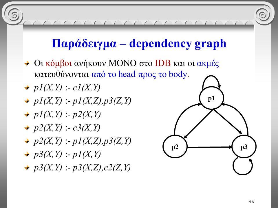 46 Παράδειγμα – dependency graph Οι κόμβοι ανήκουν ΜΟΝΟ στο IDB και οι ακμές κατευθύνονται από το head προς το body.