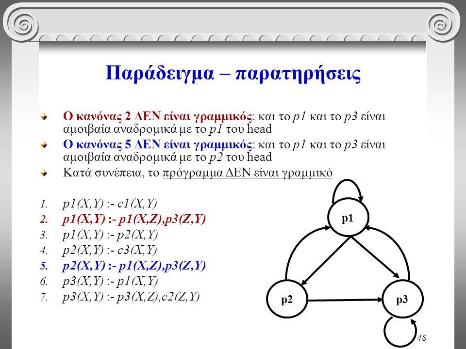 48 Παράδειγμα – παρατηρήσεις Ο κανόνας 2 ΔΕΝ είναι γραμμικός: και το p1 και το p3 είναι αμοιβαία αναδρομικά με το p1 του head Ο κανόνας 5 ΔΕΝ είναι γραμμικός: και το p1 και το p3 είναι αμοιβαία αναδρομικά με το p2 του head Κατά συνέπεια, το πρόγραμμα ΔΕΝ είναι γραμμικό 1.