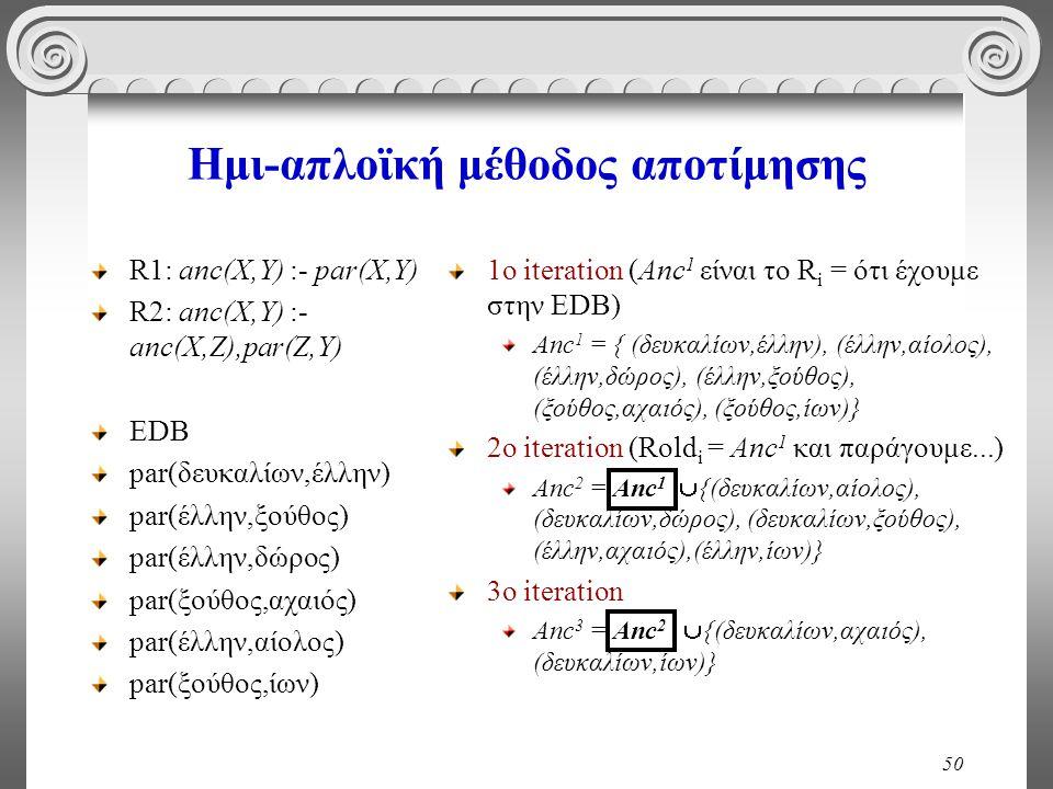 50 Ημι-απλοϊκή μέθοδος αποτίμησης 1ο iteration (Anc 1 είναι το R i = ότι έχουμε στην ΕDB) Anc 1 = { (δευκαλίων,έλλην), (έλλην,αίολος), (έλλην,δώρος), (έλλην,ξούθος), (ξούθος,αχαιός), (ξούθος,ίων)} 2ο iteration (Rold i = Anc 1 και παράγουμε...) Anc 2 = Anc 1  {(δευκαλίων,αίολος), (δευκαλίων,δώρος), (δευκαλίων,ξούθος), (έλλην,αχαιός),(έλλην,ίων)} 3ο iteration Anc 3 = Anc 2  {(δευκαλίων,αχαιός), (δευκαλίων,ίων)} R1: anc(X,Y) :- par(X,Y) R2: anc(X,Y) :- anc(X,Z),par(Z,Y) EDB par(δευκαλίων,έλλην) par(έλλην,ξούθος) par(έλλην,δώρος) par(ξούθος,αχαιός) par(έλλην,αίολος) par(ξούθος,ίων)