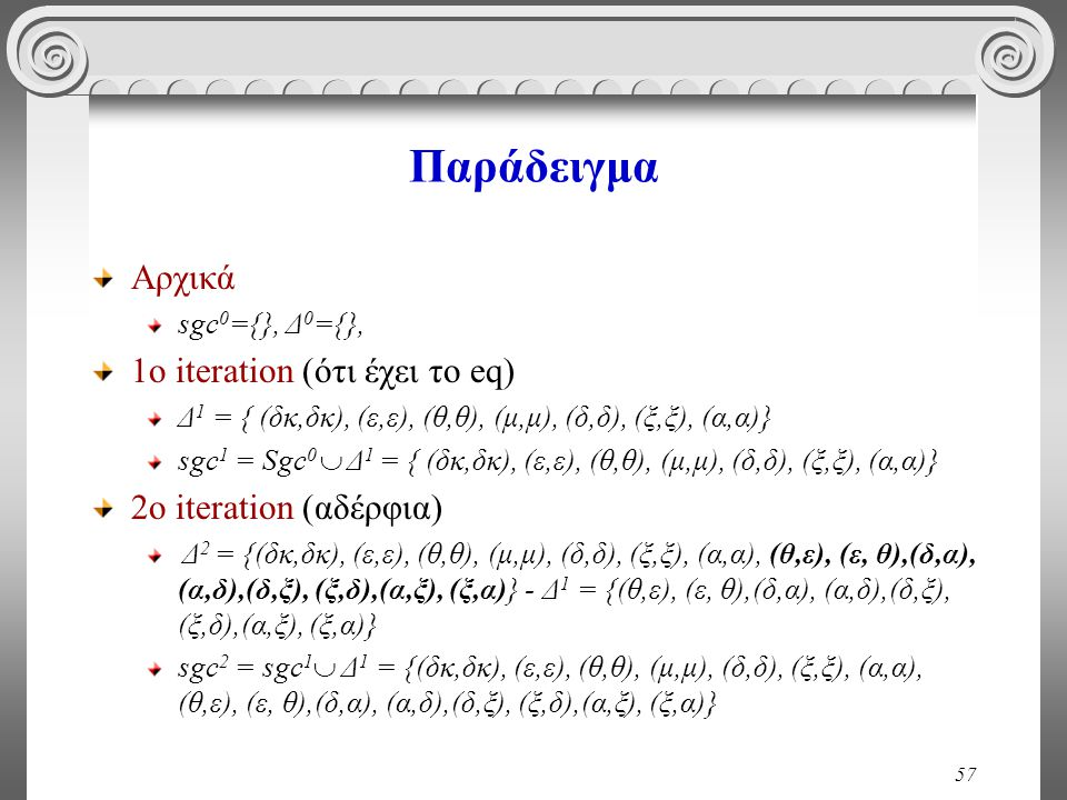 57 Παράδειγμα Αρχικά sgc 0 ={}, Δ 0 ={}, 1ο iteration (ότι έχει το eq) Δ 1 = { (δκ,δκ), (ε,ε), (θ,θ), (μ,μ), (δ,δ), (ξ,ξ), (α,α)} sgc 1 = Sgc 0  Δ 1 = { (δκ,δκ), (ε,ε), (θ,θ), (μ,μ), (δ,δ), (ξ,ξ), (α,α)} 2ο iteration (αδέρφια) Δ 2 = {(δκ,δκ), (ε,ε), (θ,θ), (μ,μ), (δ,δ), (ξ,ξ), (α,α), (θ,ε), (ε, θ),(δ,α), (α,δ),(δ,ξ), (ξ,δ),(α,ξ), (ξ,α)} - Δ 1 = {(θ,ε), (ε, θ),(δ,α), (α,δ),(δ,ξ), (ξ,δ),(α,ξ), (ξ,α)} sgc 2 = sgc 1  Δ 1 = {(δκ,δκ), (ε,ε), (θ,θ), (μ,μ), (δ,δ), (ξ,ξ), (α,α), (θ,ε), (ε, θ),(δ,α), (α,δ),(δ,ξ), (ξ,δ),(α,ξ), (ξ,α)}