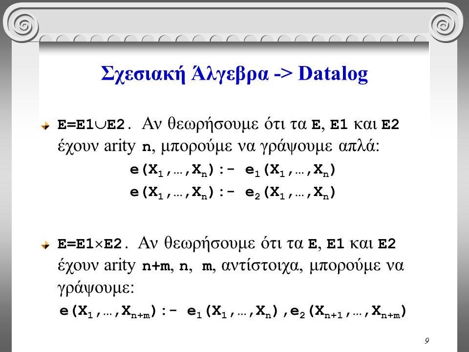 9 Σχεσιακή Άλγεβρα -> Datalog Ε=Ε1  Ε2.