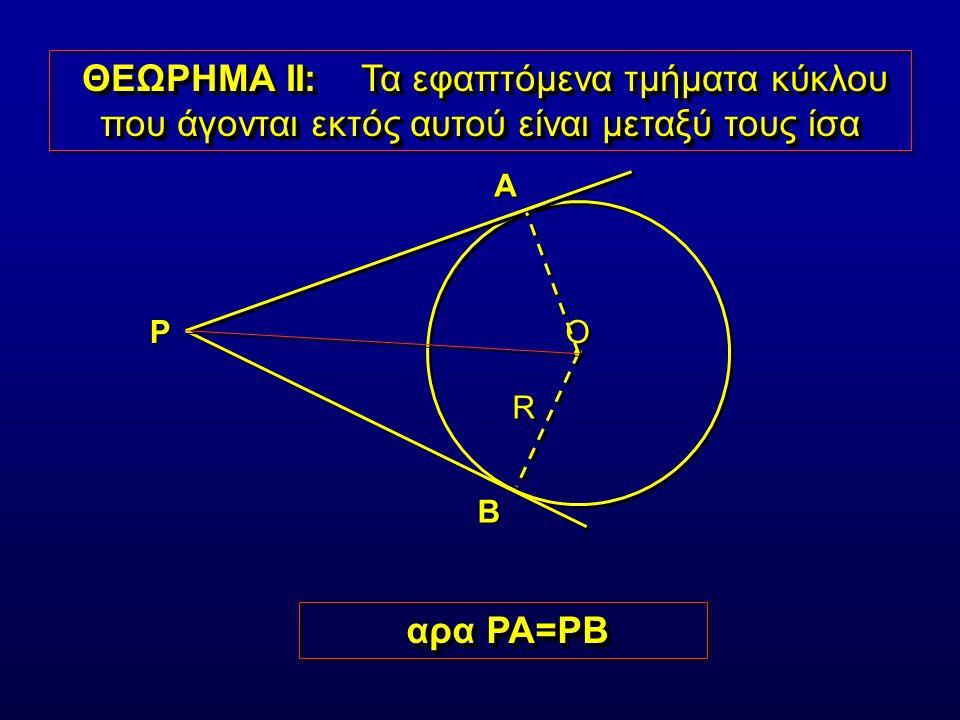 R R Ο Ο ΡΑΒ ΘΕΩΡΗΜΑ ΙΙ: Τα εφαπτόμενα τμήματα κύκλου που άγονται εκτός αυτού είναι μεταξύ τους ίσα ΘΕΩΡΗΜΑ ΙΙ: Τα εφαπτόμενα τμήματα κύκλου που άγονται εκτός αυτού είναι μεταξύ τους ίσα αρα ΡΑ=ΡΒ αρα ΡΑ=ΡΒ αρα ΡΑ=ΡΒ