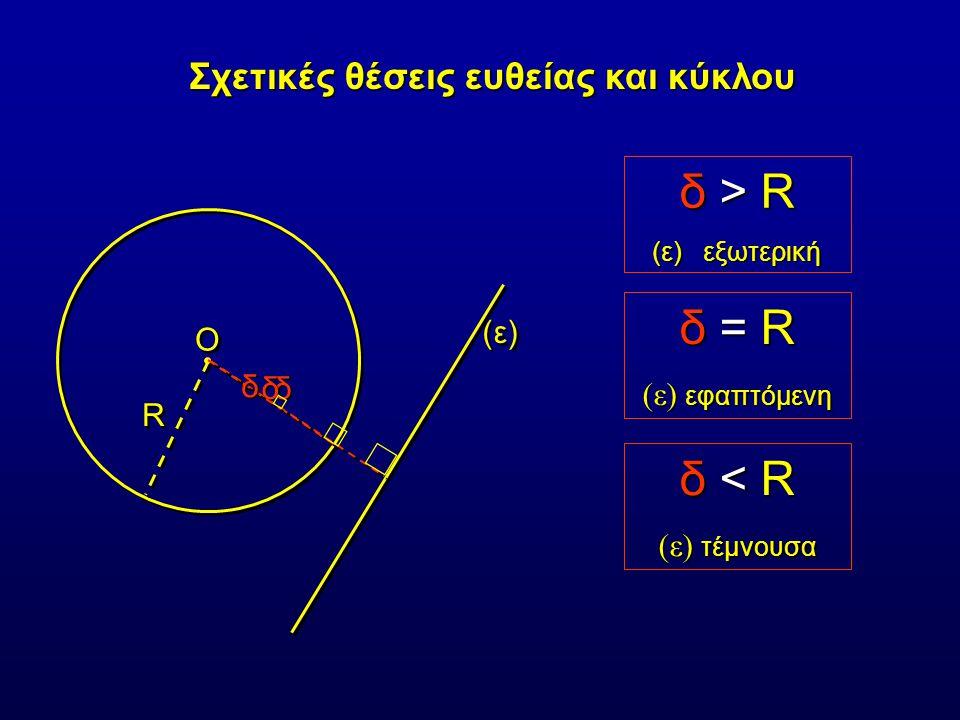 Σχετικές θέσεις ευθείας και κύκλου (ε) R R Ο Ο δ > R (ε) εξωτερική δ δ δ = R (ε) εφαπτόμενη δ δ < R (ε) τέμνουσα