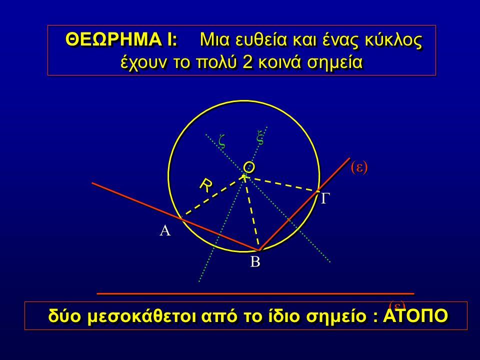 επομένως Μια ευθεία και ένας κύκλος έχουν το πολύ 2 κοινά σημεία Μια ευθεία και ένας κύκλος έχουν το πολύ 2 κοινά σημεία επομένως Μια ευθεία και ένας κύκλος έχουν το πολύ 2 κοινά σημεία