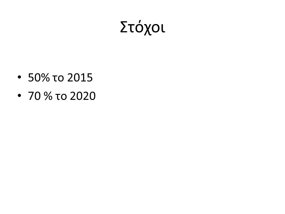 Στόχοι 50% το 2015 70 % το 2020