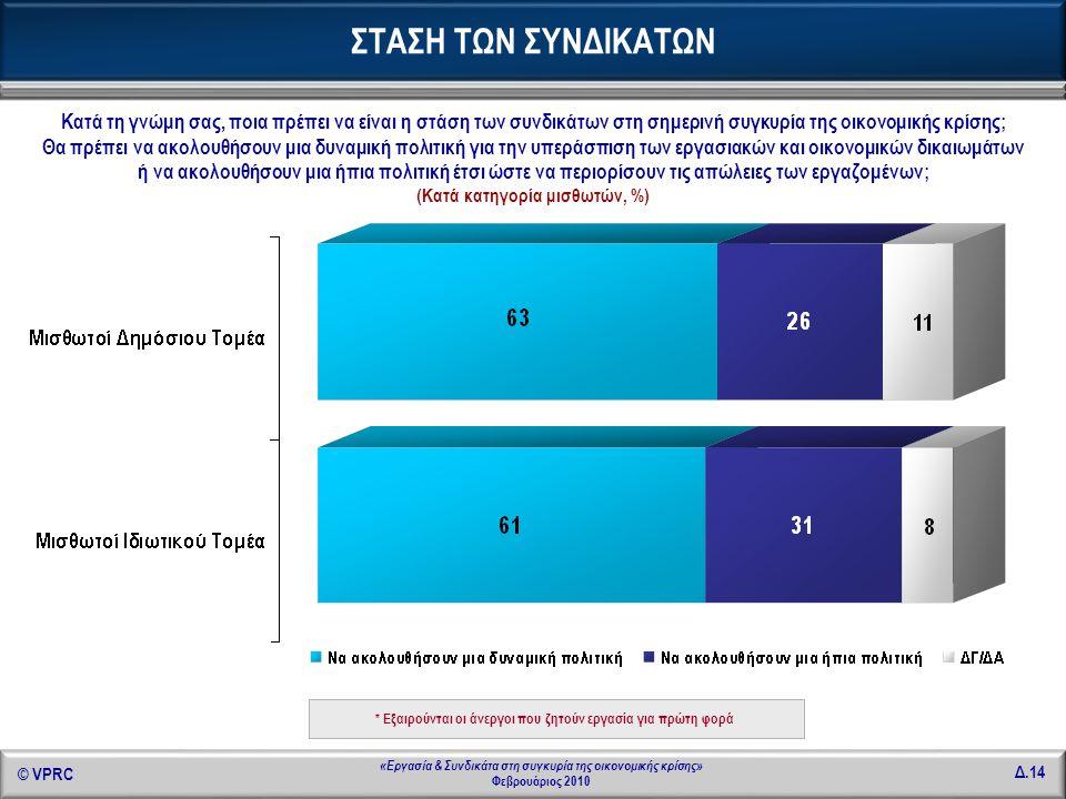 © VPRC Δ.14 «Εργασία & Συνδικάτα στη συγκυρία της οικονομικής κρίσης» Φεβρουάριος 2010 Κατά τη γνώμη σας, ποια πρέπει να είναι η στάση των συνδικάτων