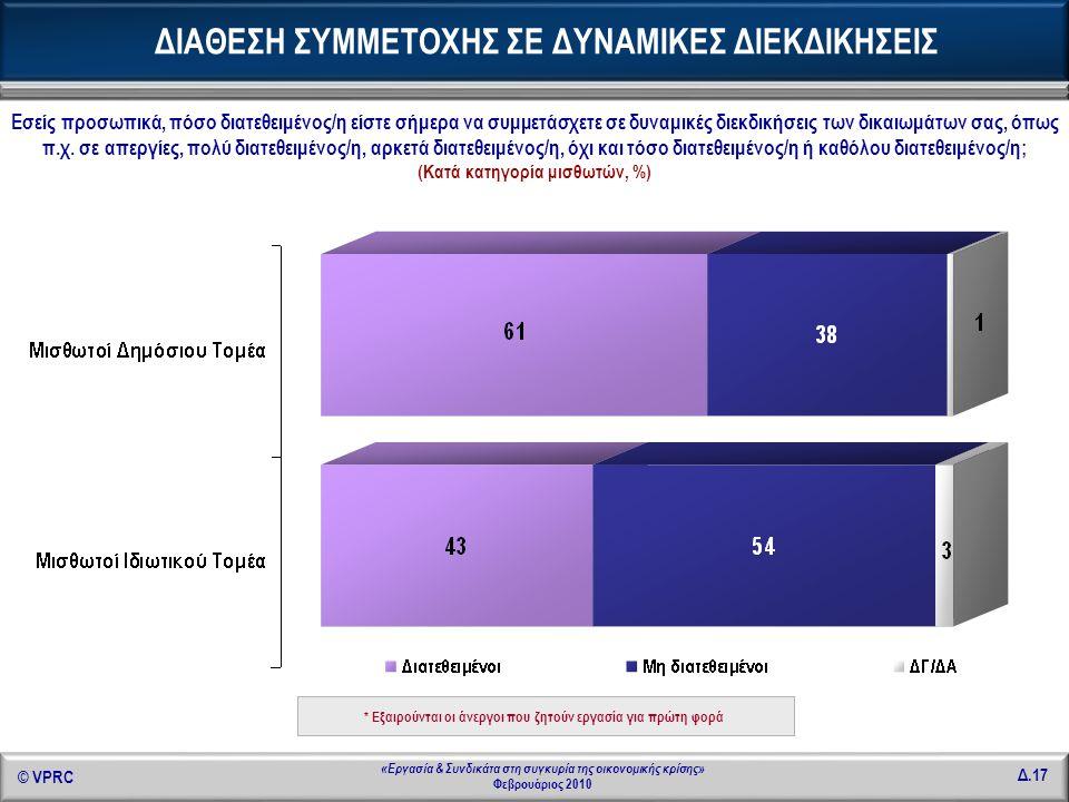 © VPRC Δ.17 «Εργασία & Συνδικάτα στη συγκυρία της οικονομικής κρίσης» Φεβρουάριος 2010 Εσείς προσωπικά, πόσο διατεθειμένος/η είστε σήμερα να συμμετάσχ