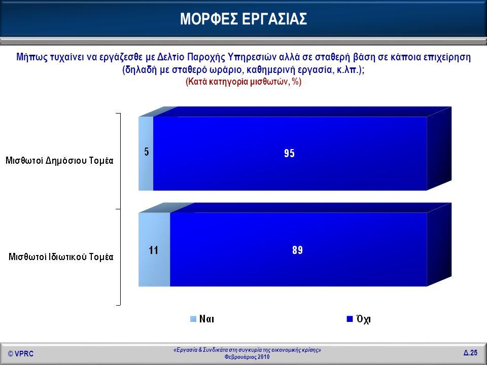 © VPRC Δ.25 «Εργασία & Συνδικάτα στη συγκυρία της οικονομικής κρίσης» Φεβρουάριος 2010 Μήπως τυχαίνει να εργάζεσθε με Δελτίο Παροχής Υπηρεσιών αλλά σε