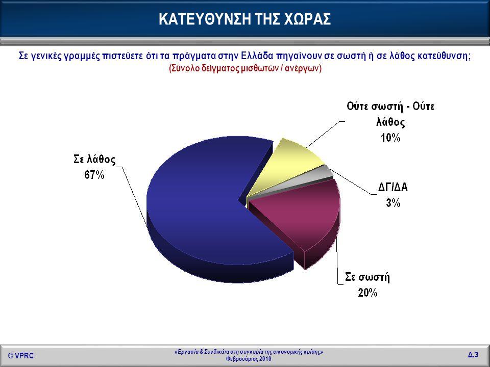 © VPRC Δ.4 «Εργασία & Συνδικάτα στη συγκυρία της οικονομικής κρίσης» Φεβρουάριος 2010 Ποιο είναι το μεγαλύτερο πρόβλημα που αντιμετωπίζει σήμερα η χώρα; (Σύνολο δείγματος μισθωτών / ανέργων, μια αυθόρμητη απάντηση, %) ΤΟ ΜΕΓΑΛΥΤΕΡΟ ΠΡΟΒΛΗΜΑ ΤΗΣ ΧΩΡΑΣ1 2
